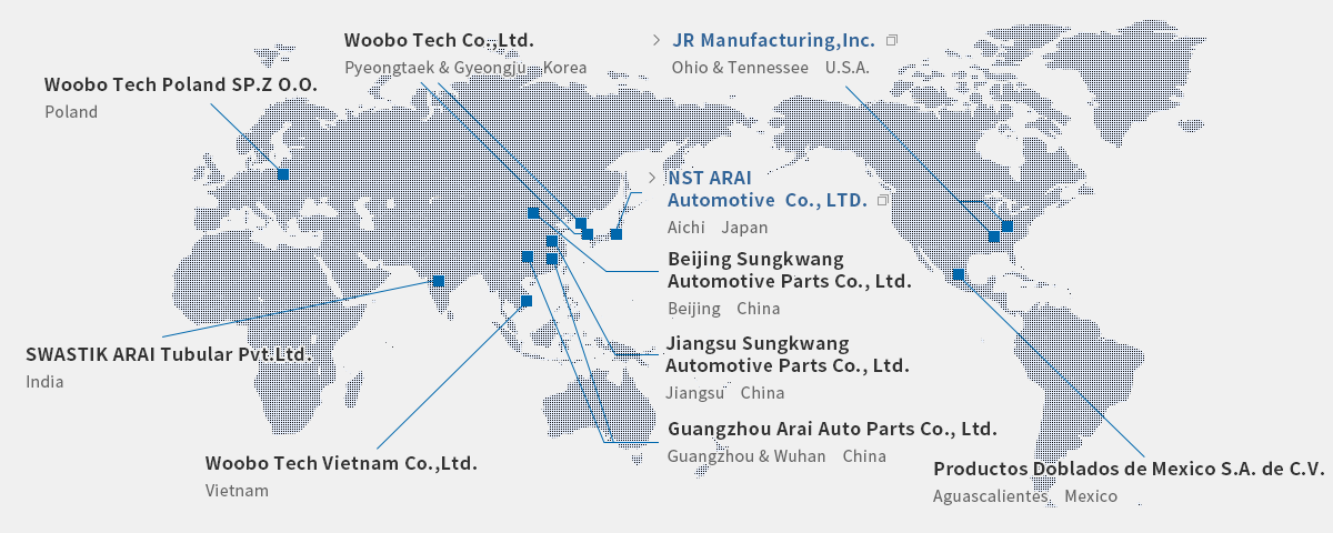 Global operation of an automotive parts business