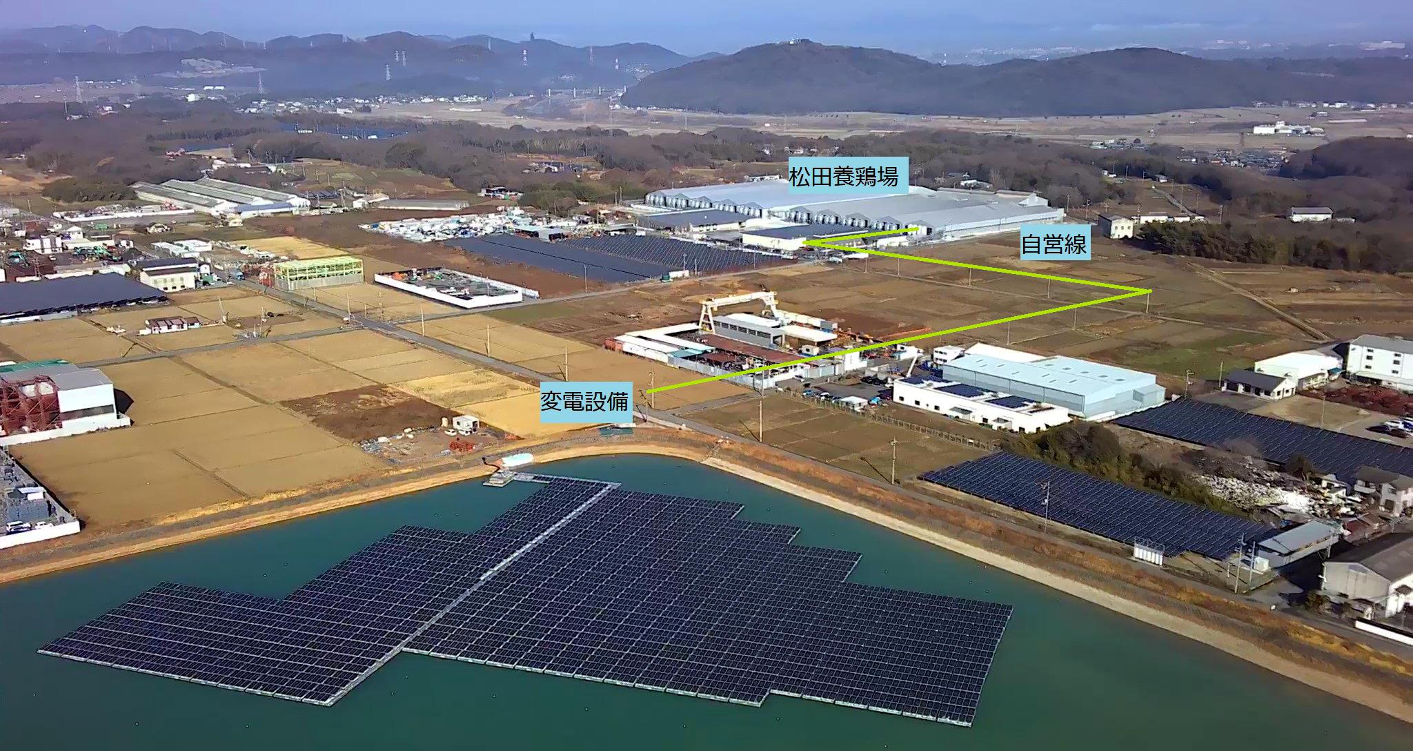 松田養鶏場 と発電所 !cid_ii_kl7a1jxx3.jpg